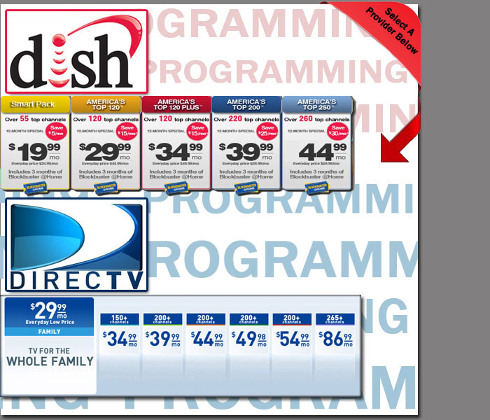 Welcome to Dish by Fish your one stop shop for all of your